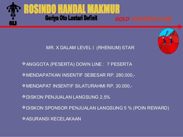 GOLD BUSINESS PLAN  MR. X DALAM LEVEL I (RHENIUM) STAR  ANGGOTA (PESERTA) DOWN LINE : 7 PESERTA  MENDAPATKAN INSENTIF SE...