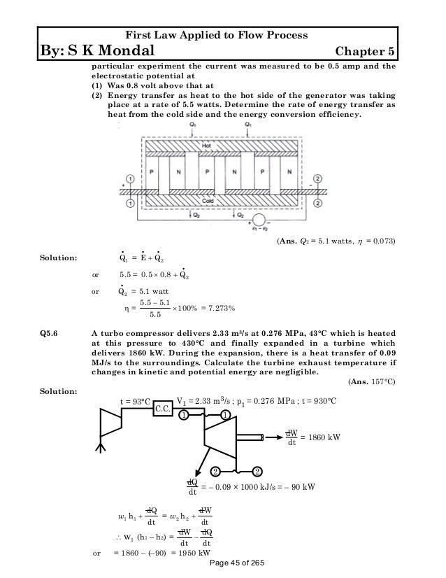 Solution manual to basic and engineering thermodynamics by p k nag 4t in a page 44 of 265 45 fandeluxe Images