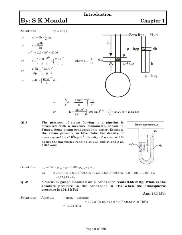 Pk Nag Engineering Thermodynamics Solutions Pdf