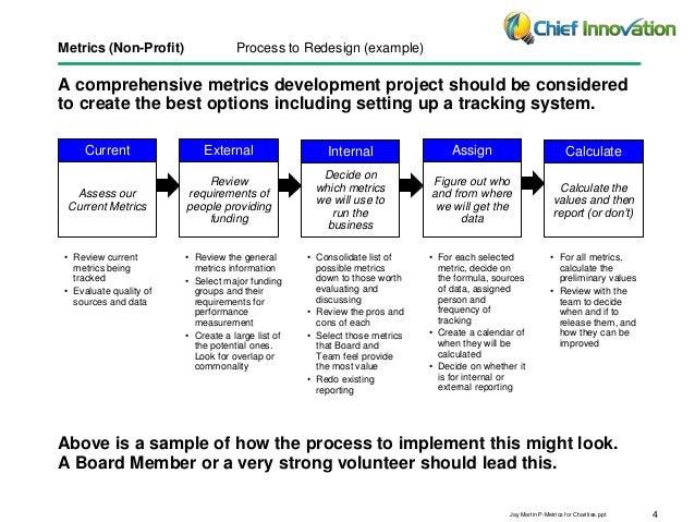 Metrics for Charities & Non-Profits