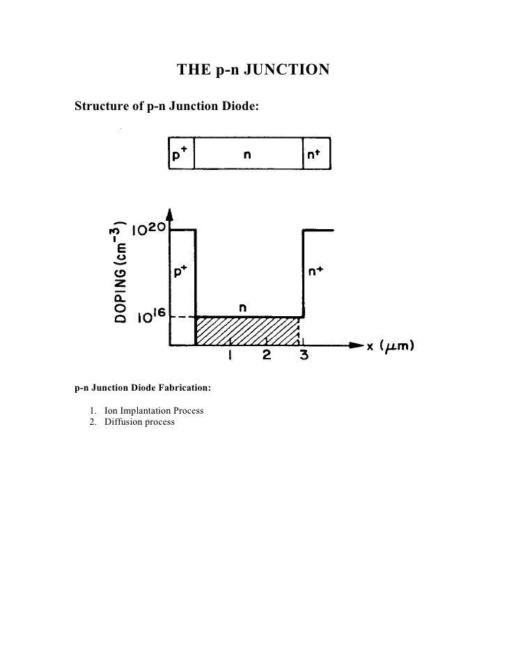 THE p-n JUNCTION  Structure of p-n Junction Diode:     p-n Junction Diode Fabrication:     1. Ion Implantation Process    ...