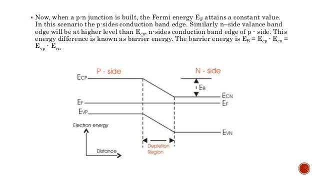P N Junction Characteristics