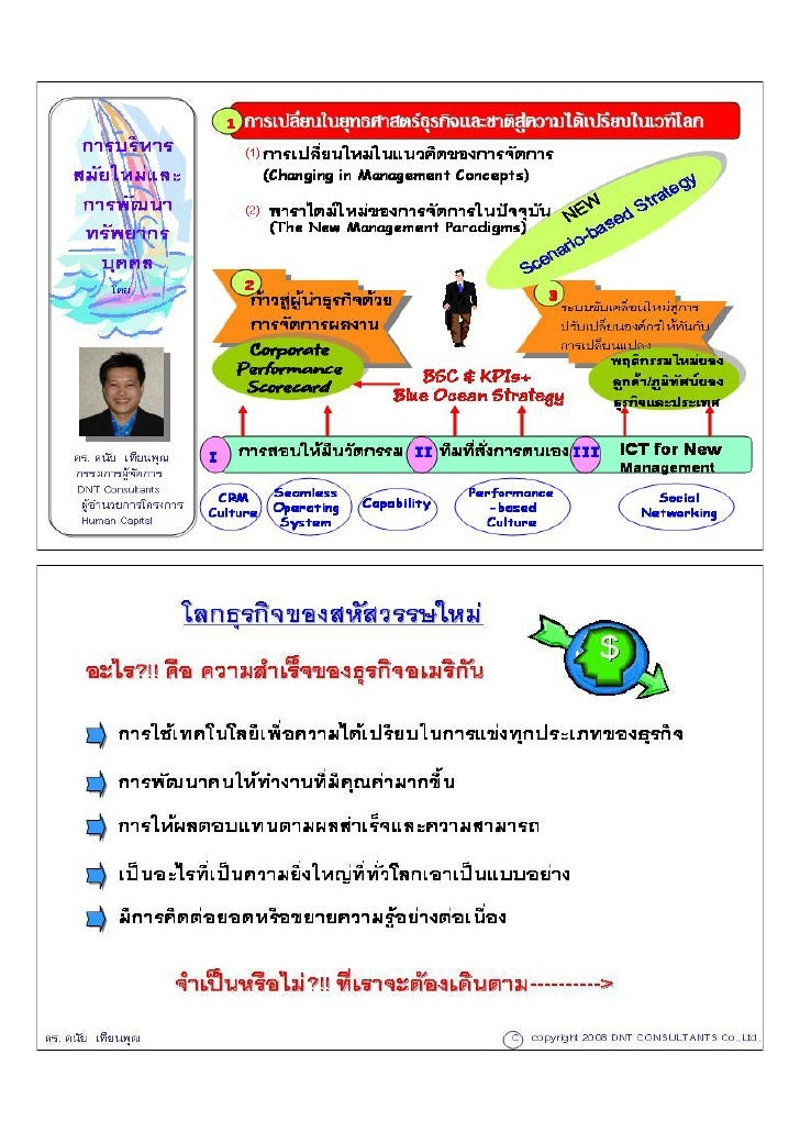 New Business Management & HRD