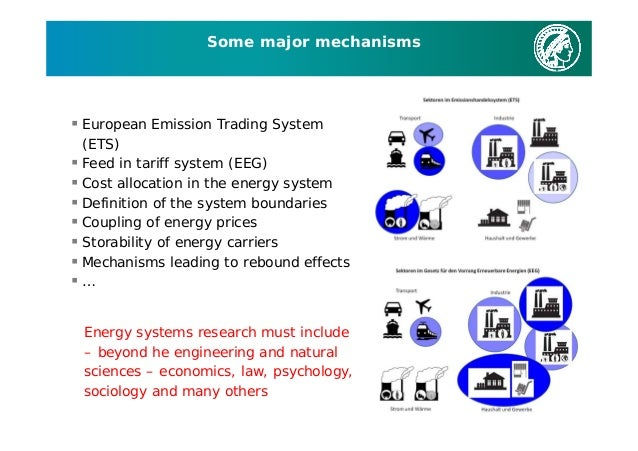 Carbon trading system definition