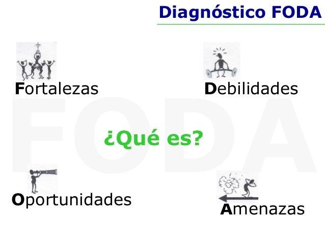 FODA Diagnóstico FODA ¿Qué es? Fortalezas Oportunidades Debilidades Amenazas