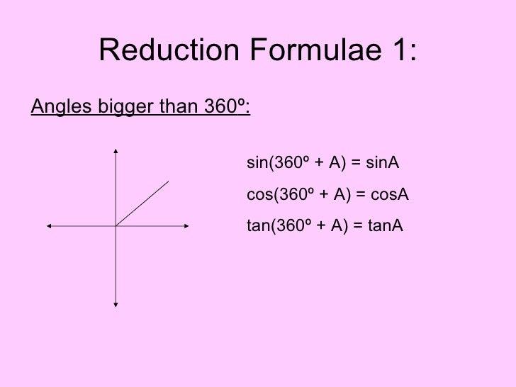 Wynberg Girls High Louise Keegan Maths Grade11 Trigonometry Revision