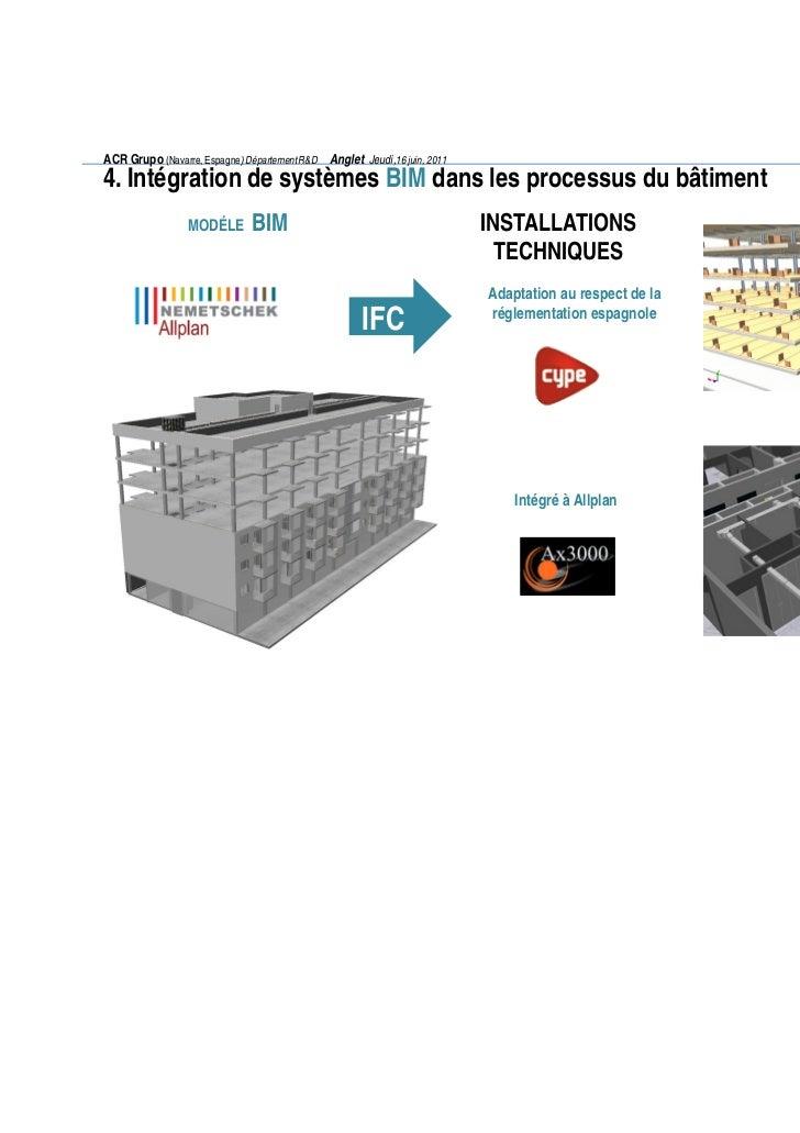 acr grupo interoperabilidad. Black Bedroom Furniture Sets. Home Design Ideas