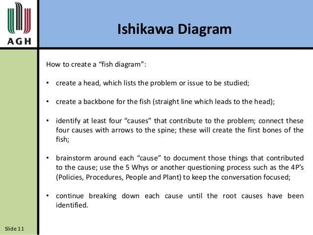 Histogram pareto diagram ishikawa diagram and control chart ishikawa diagram slide 10 12 ccuart Images