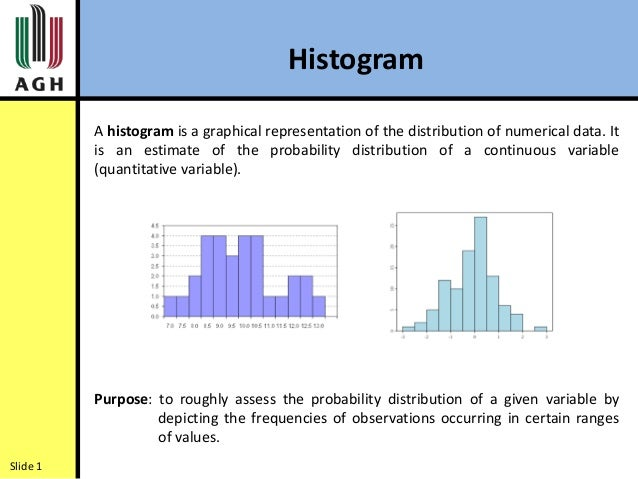 Histogram Pareto Diagram Ishikawa Diagram And Control Chart