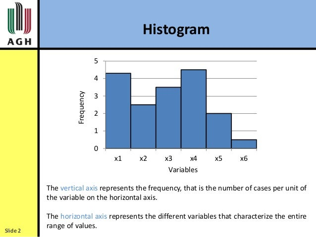 Histogram pareto diagram ishikawa diagram and control chart slide 1 3 ccuart Gallery