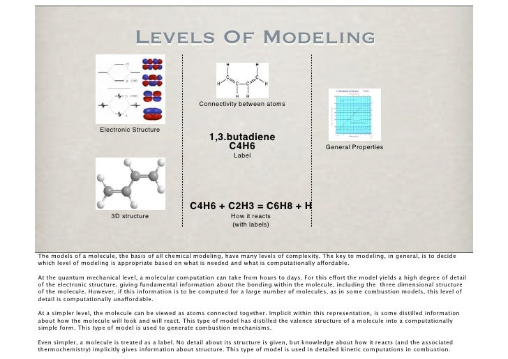 Levels Of Modeling                                                        Connectivity between atoms                      ...