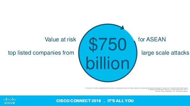 Cisco Connect 2018 Singapore - Changing the Security Equation