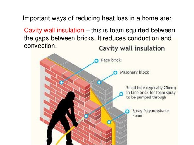 Heating And Insulating Buildings