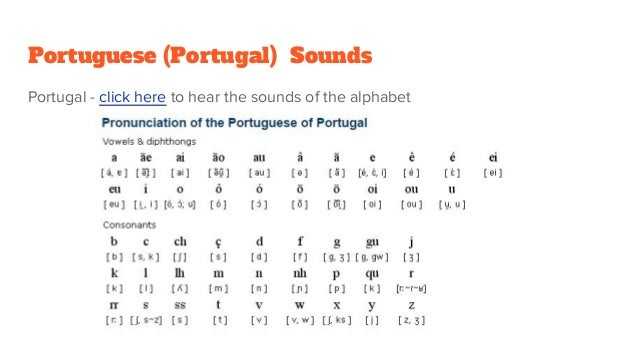 P1 A3 Contrastive Analysis Portuguese/English