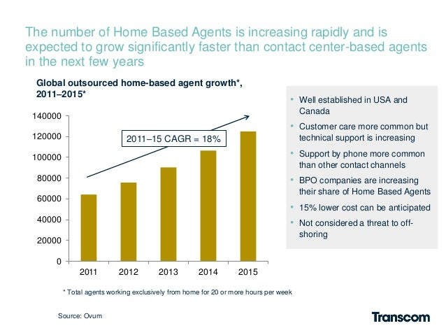 The number of Home Based Agents is increasing rapidly and isexpected to grow significantly faster than contact center-base...