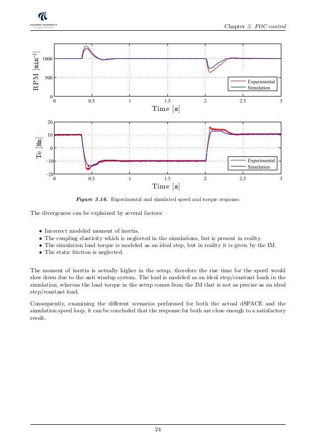 PMSM Motor - FOC Control