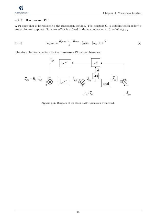 sensorless pmsm thesis Liu, jiaming (2013) novel sensorless control of permanent magnet synchronous machines phd thesis, university of sheffield.