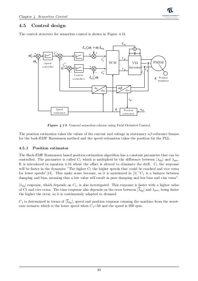 sensorless pmsm thesis Design, simulation and implementation of a pmsm drive system thesis for the degree of master of science in engineering david vindel muÑoz division of electric power.