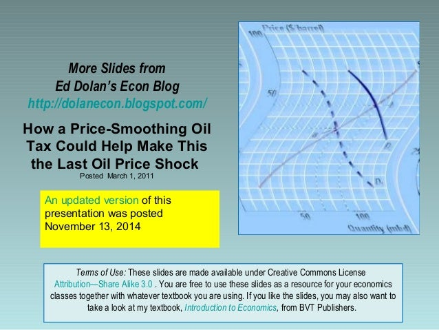 More Slides from  Ed Dolan's Econ Blog  http://dolanecon.blogspot.com/  How a Price-Smoothing Oil  Tax Could Help Make Thi...