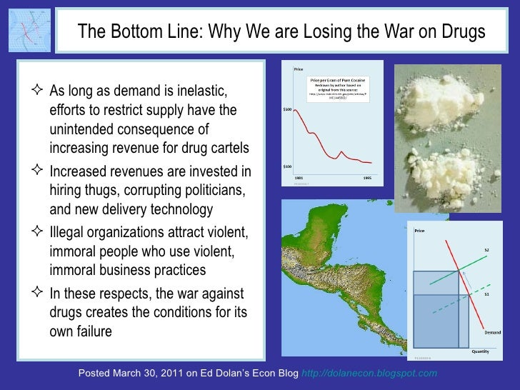 why us lost the war against Why did the usa lose the vietnam war the usa soon found themselves losing their battle against stopping the spread of  the usa lost the war in.