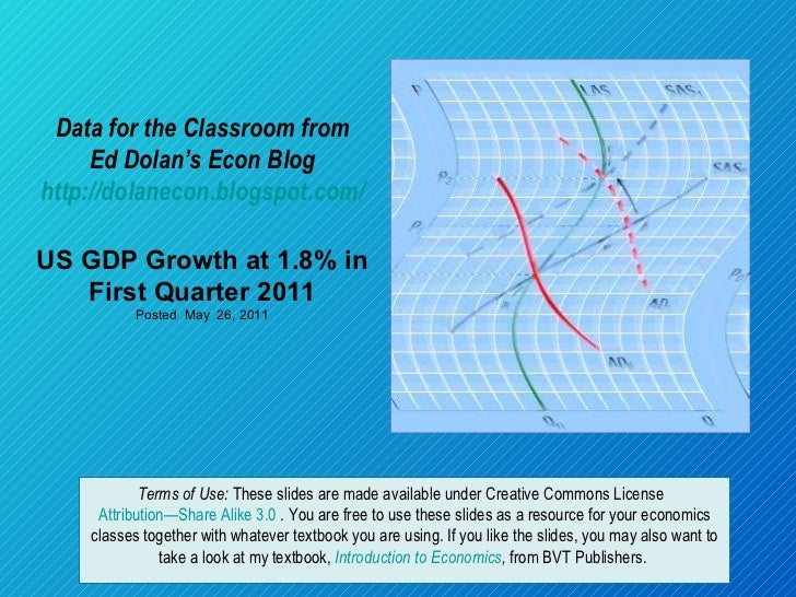 Data for the Classroom from Ed Dolan's Econ Blog http://dolanecon.blogspot.com/ US GDP Growth at 1.8% in First Quarter 201...