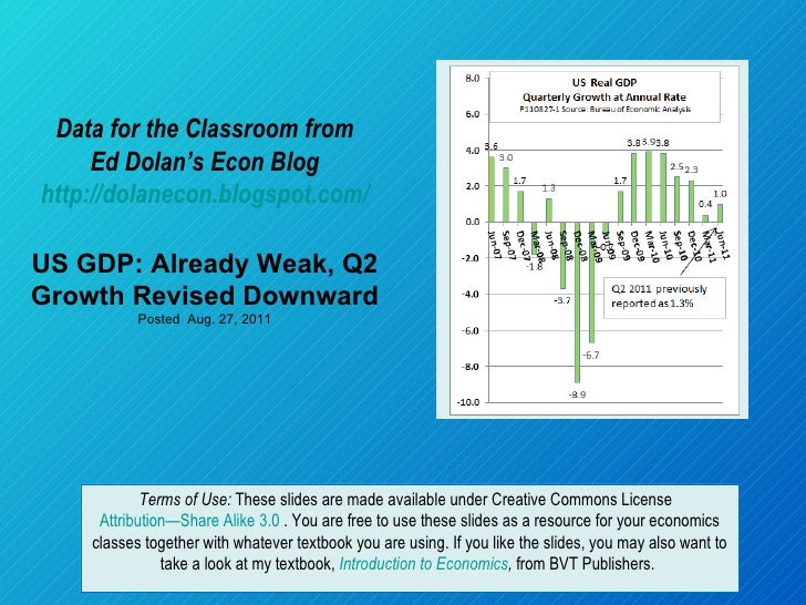 Data for the Classroom from Ed Dolan's Econ Blog http://dolanecon.blogspot.com/ US GDP: Already Weak, Q2 Growth Revised Do...