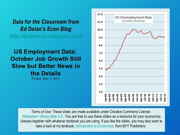 Data for the Classroom from Ed Dolan's Econ Blog http://dolanecon.blogspot.com/ . US Employment Data:  October Job Growth ...