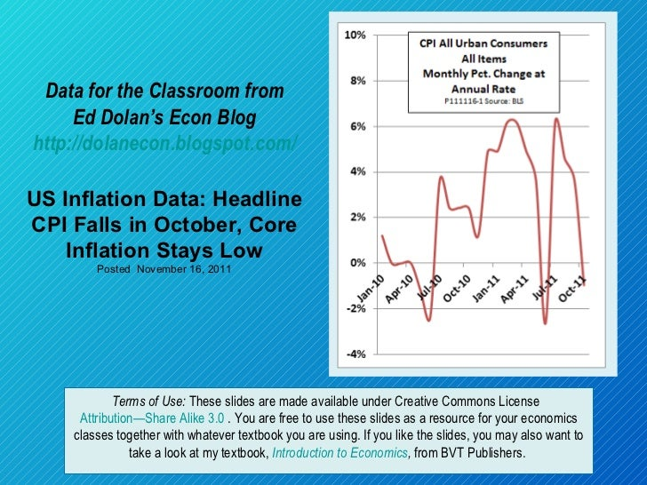 Data for the Classroom from Ed Dolan's Econ Blog http://dolanecon.blogspot.com/ US Inflation Data: Headline CPI Falls in O...