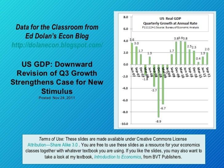 Data for the Classroom from Ed Dolan's Econ Blog http://dolanecon.blogspot.com/ US GDP: Downward Revision of Q3 Growth Str...
