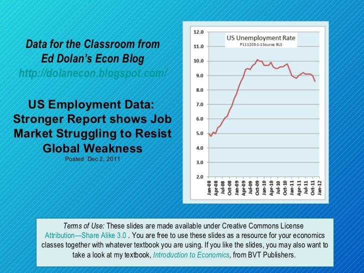 Data for the Classroom from Ed Dolan's Econ Blog http://dolanecon.blogspot.com/ . US Employment Data:  Stronger Report sho...
