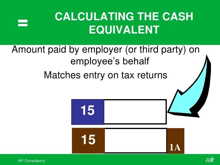Quick cash loans unemployed sydney picture 7