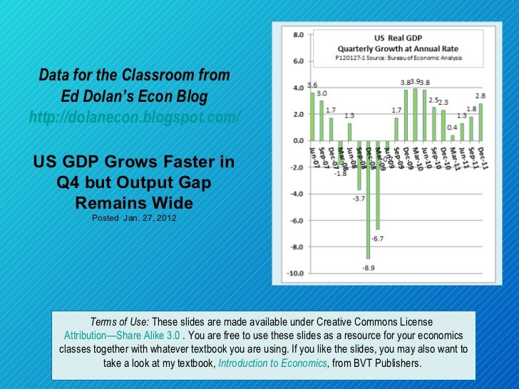 Data for the Classroom from Ed Dolan's Econ Blog http://dolanecon.blogspot.com/ US GDP Grows Faster in Q4 but Output Gap R...
