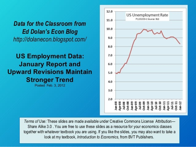 Data for the Classroom from Ed Dolan's Econ Blog http://dolanecon.blogspot.com/ .US Employment Data: January Report and Up...