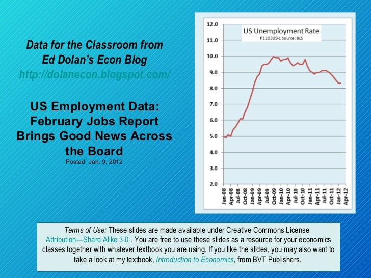 Data for the Classroom from     Ed Dolan's Econ Bloghttp://dolanecon.blogspot.com/  US Employment Data:  .  February Jobs ...