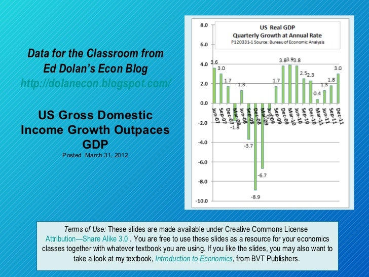 Data for the Classroom from     Ed Dolan's Econ Bloghttp://dolanecon.blogspot.com/   US Gross DomesticIncome Growth Outpac...
