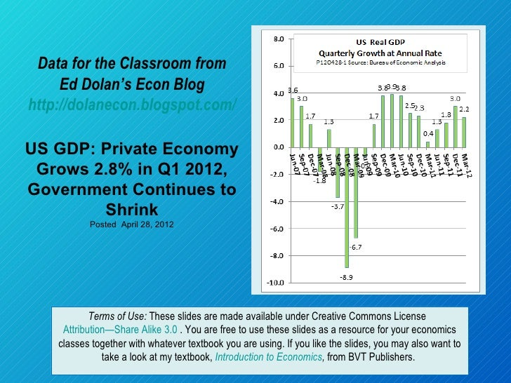 Data for the Classroom from     Ed Dolan's Econ Bloghttp://dolanecon.blogspot.com/US GDP: Private Economy Grows 2.8% in Q1...