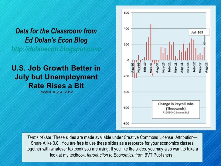 Data for the Classroom from     Ed Dolan's Econ Bloghttp://dolanecon.blogspot.com/U.S. Job Growth Better in July but Unemp...