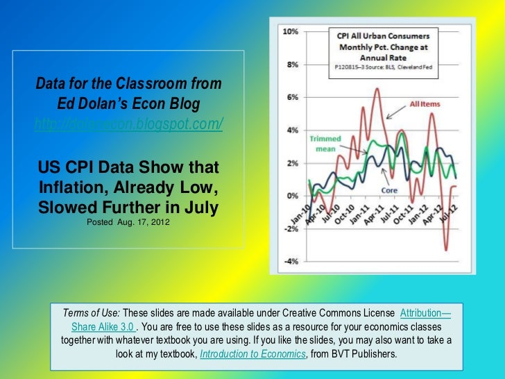 Data for the Classroom from    Ed Dolan's Econ Bloghttp://dolanecon.blogspot.com/US CPI Data Show thatInflation, Already L...
