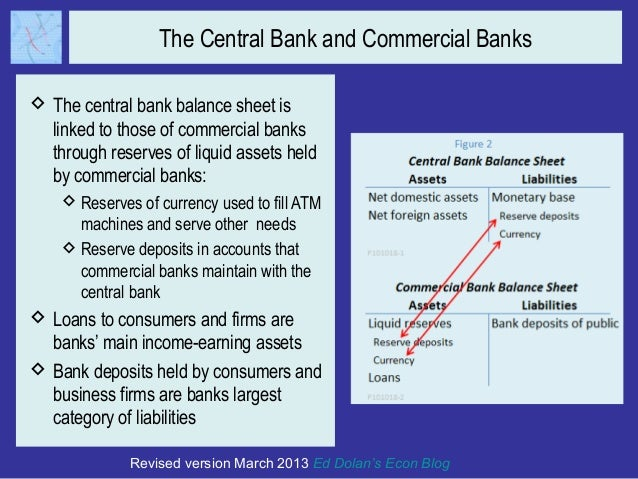 the use of quantitative easing by different banks Monetary authorities may then use quantitative easing  under quantitative easing, the boj flooded commercial banks  and quantitative easing is different.
