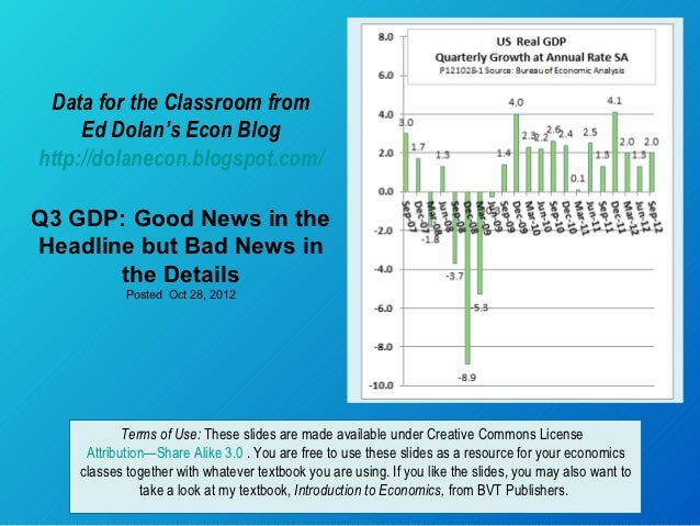 Data for the Classroom from     Ed Dolan's Econ Bloghttp://dolanecon.blogspot.com/Q3 GDP: Good News in theHeadline but Bad...