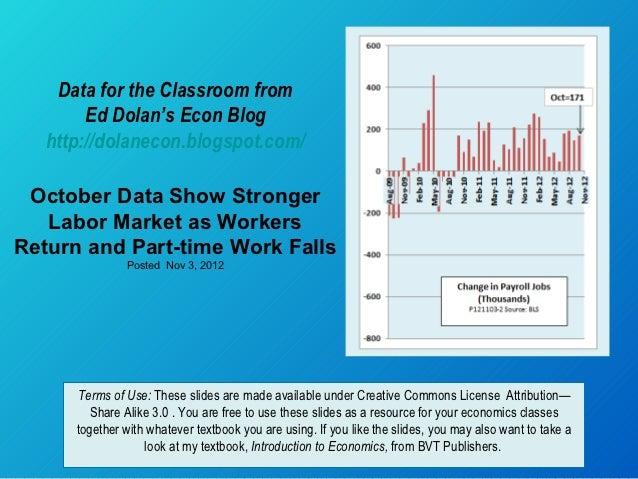 Data for the Classroom from        Ed Dolan's Econ Blog   http://dolanecon.blogspot.com/ October Data Show Stronger   Labo...
