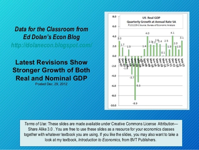 Data for the Classroom from     Ed Dolan's Econ Bloghttp://dolanecon.blogspot.com/ Latest Revisions ShowStronger Growth of...