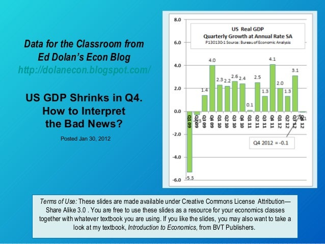 Data for the Classroom from     Ed Dolan's Econ Bloghttp://dolanecon.blogspot.com/ US GDP Shrinks in Q4.    How to Interpr...
