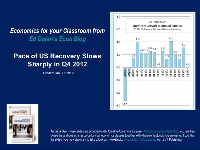 Economics for your Classroom from     Ed Dolan's Econ Blog Pace of US Recovery Slows     Sharply in Q4 2012           Post...