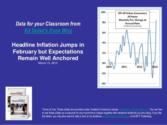 Data for your Classroom from     Ed Dolan's Econ BlogHeadline Inflation Jumps inFebruary but Expectations  Remain Well Anc...