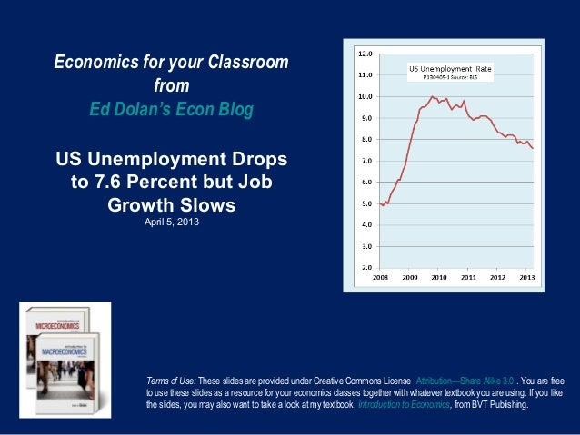 Economics for your Classroom            from    Ed Dolan's Econ BlogUS Unemployment Drops to 7.6 Percent but Job     Growt...