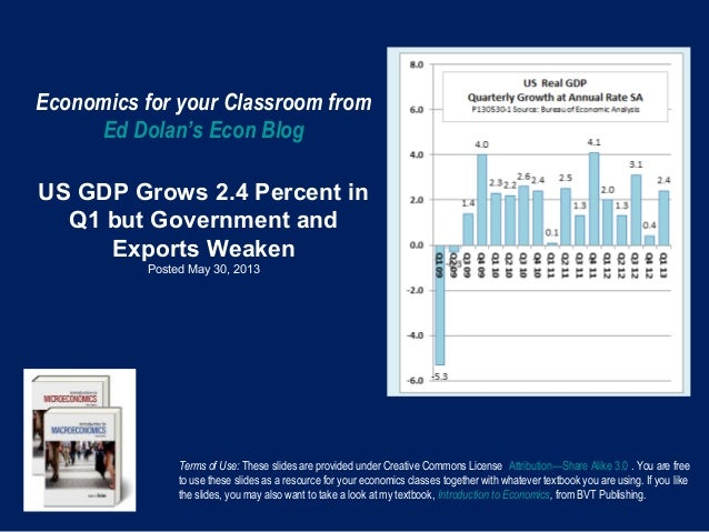 Economics for your Classroom fromEd Dolan's Econ BlogUS GDP Grows 2.4 Percent inQ1 but Government andExports WeakenPosted ...