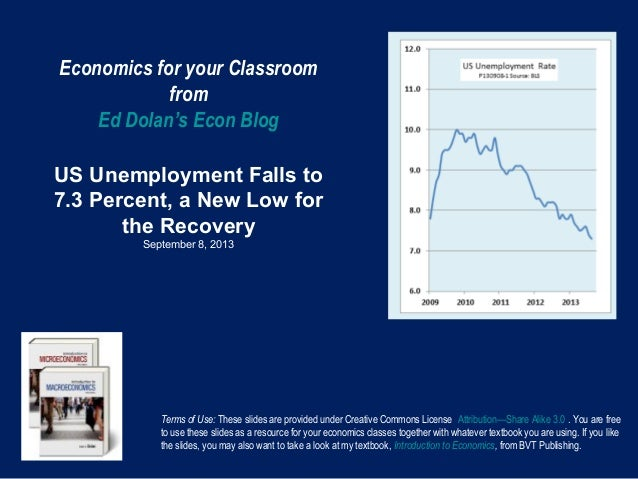 Economics for your Classroom from Ed Dolan's Econ Blog US Unemployment Falls to 7.3 Percent, a New Low for the Recovery Se...