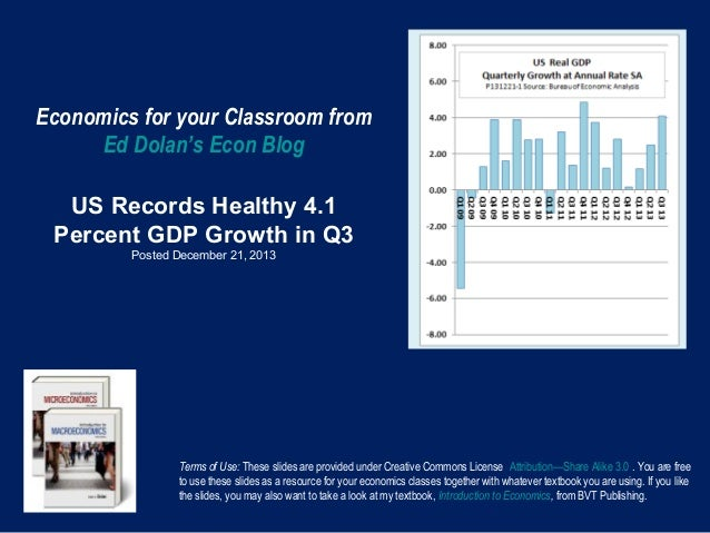 Economics for your Classroom from Ed Dolan's Econ Blog US Records Healthy 4.1 Percent GDP Growth in Q3 Posted December 21,...