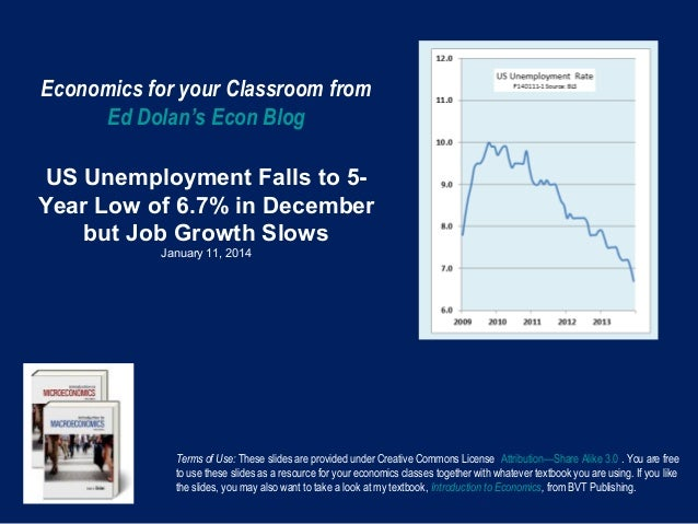 Economics for your Classroom from Ed Dolan's Econ Blog US Unemployment Falls to 5Year Low of 6.7% in December but Job Grow...